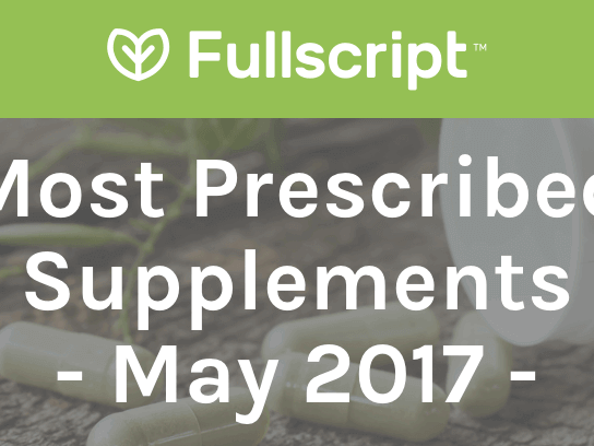Most Prescribed Supplements - May 2017