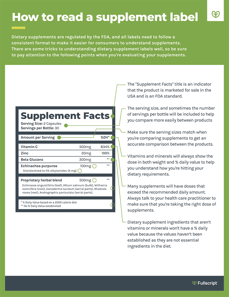 text explaining supplements labels