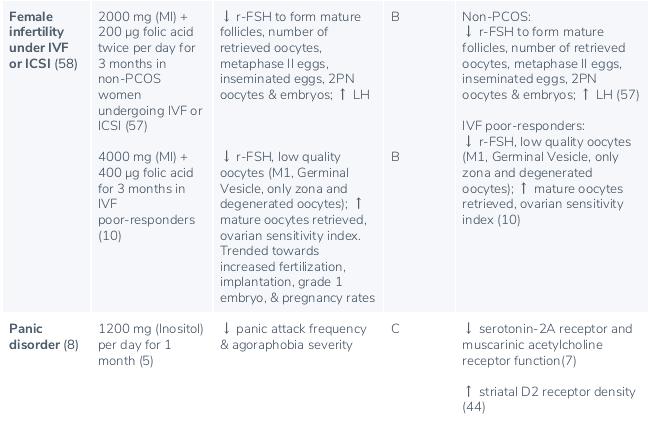 Inositol   Fullscript
