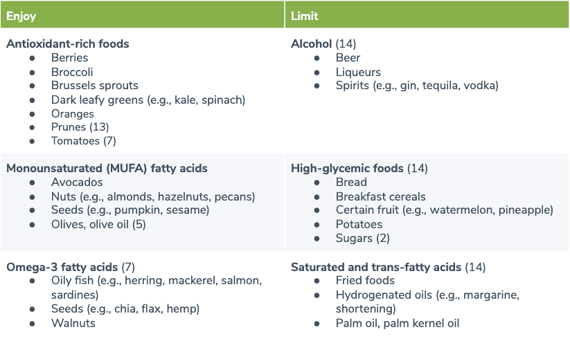 table summarizes foods to enjoy and limit to help improve your energy levels