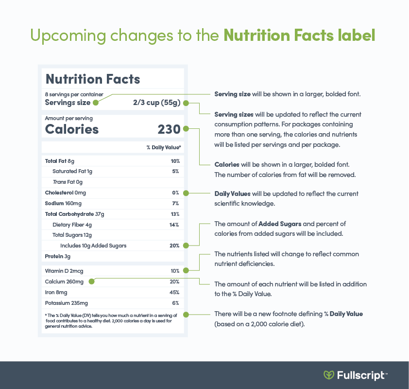 image indicating the differences between the original and new FDA Nutrition Facts labels