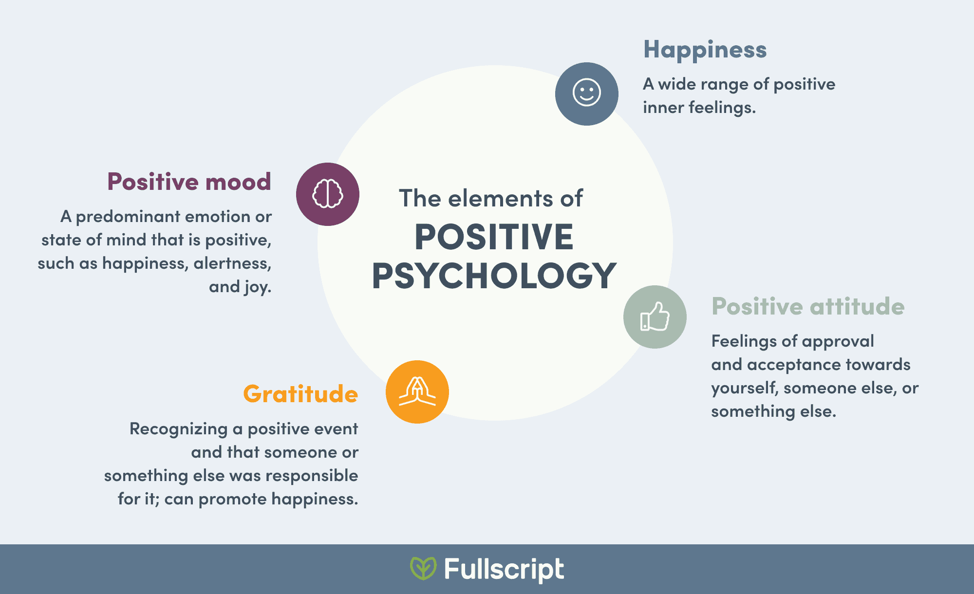 the elements of positive psychology