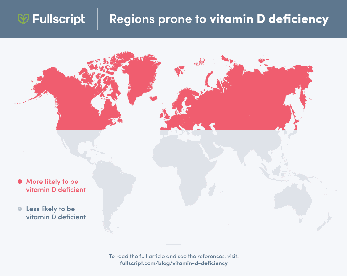 map showing regions at higher risk of vitamin D deficiency