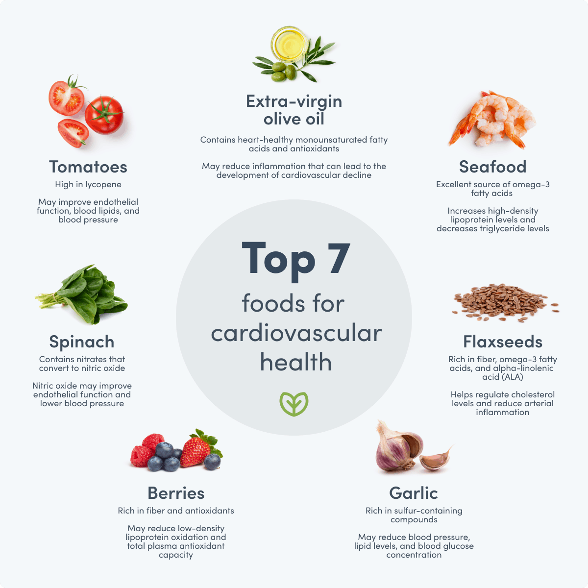 Top foods for cardiovascular health