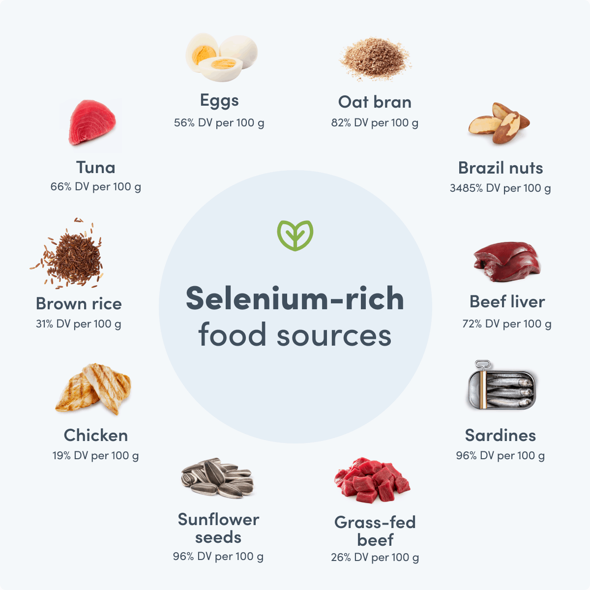 Selenium rich food sources