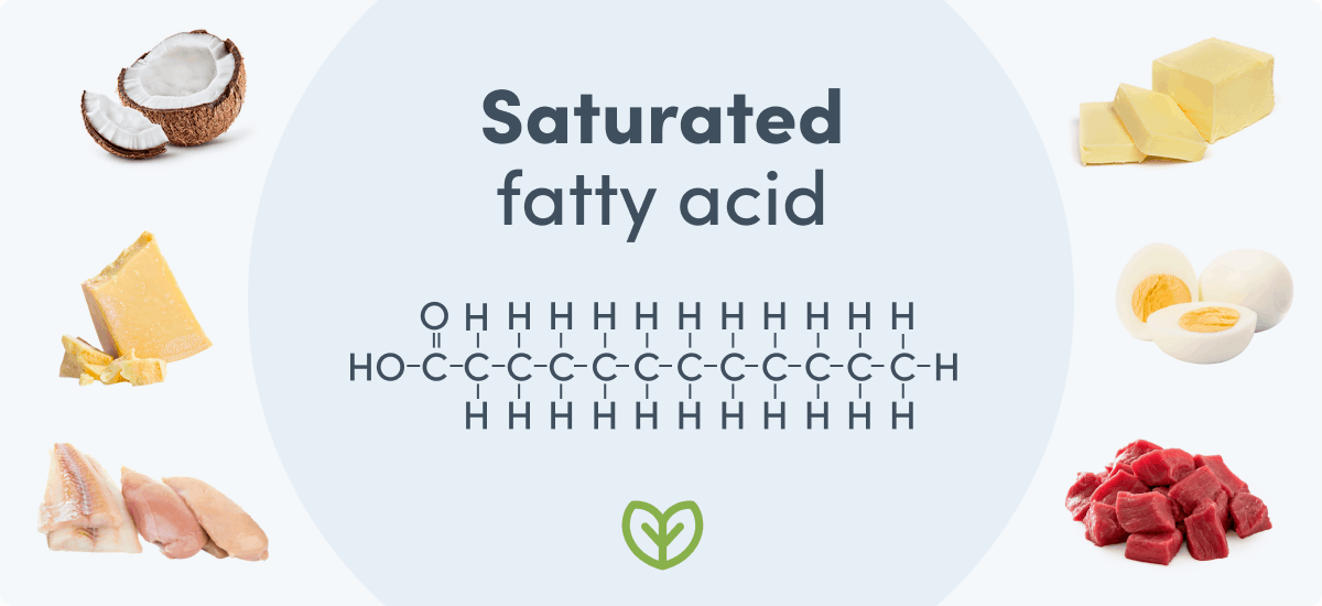 Saturated fatty acid foods
