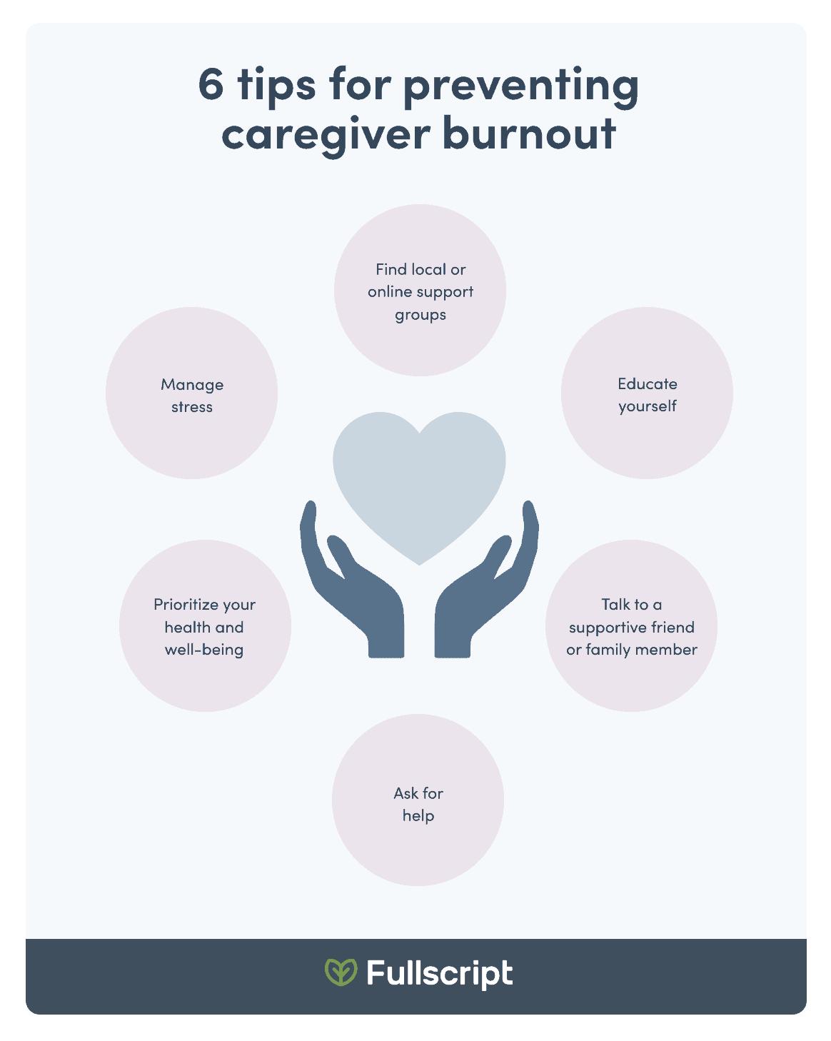 Chart showing 6 tips for preventing caregiver burnout
